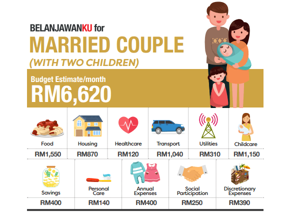 Can You Survive in KL with RM1,900 Monthly?