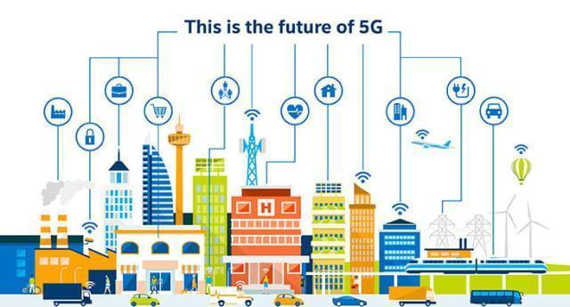 The World is Moving to 5G: What About Malaysia?