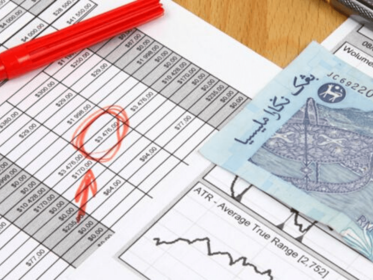 Here's What You Need To Know About Tax for Online Business in M'sia