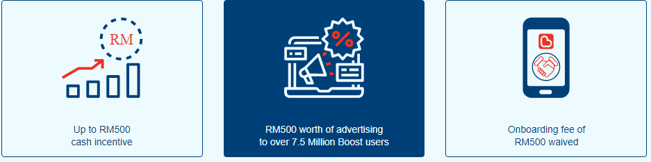 Boost Is Offering Micro-Financing Of Up To RM2,000 To Help SMEs Digitise Their Businesses